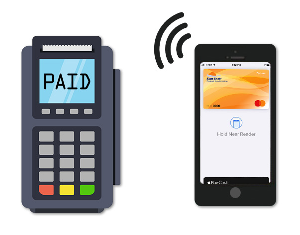 Digital Wallet Mobile Payments